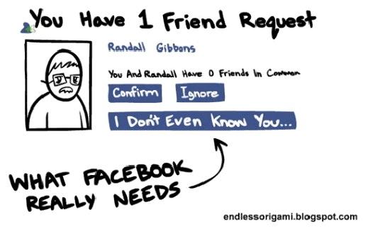 Social media annoyances